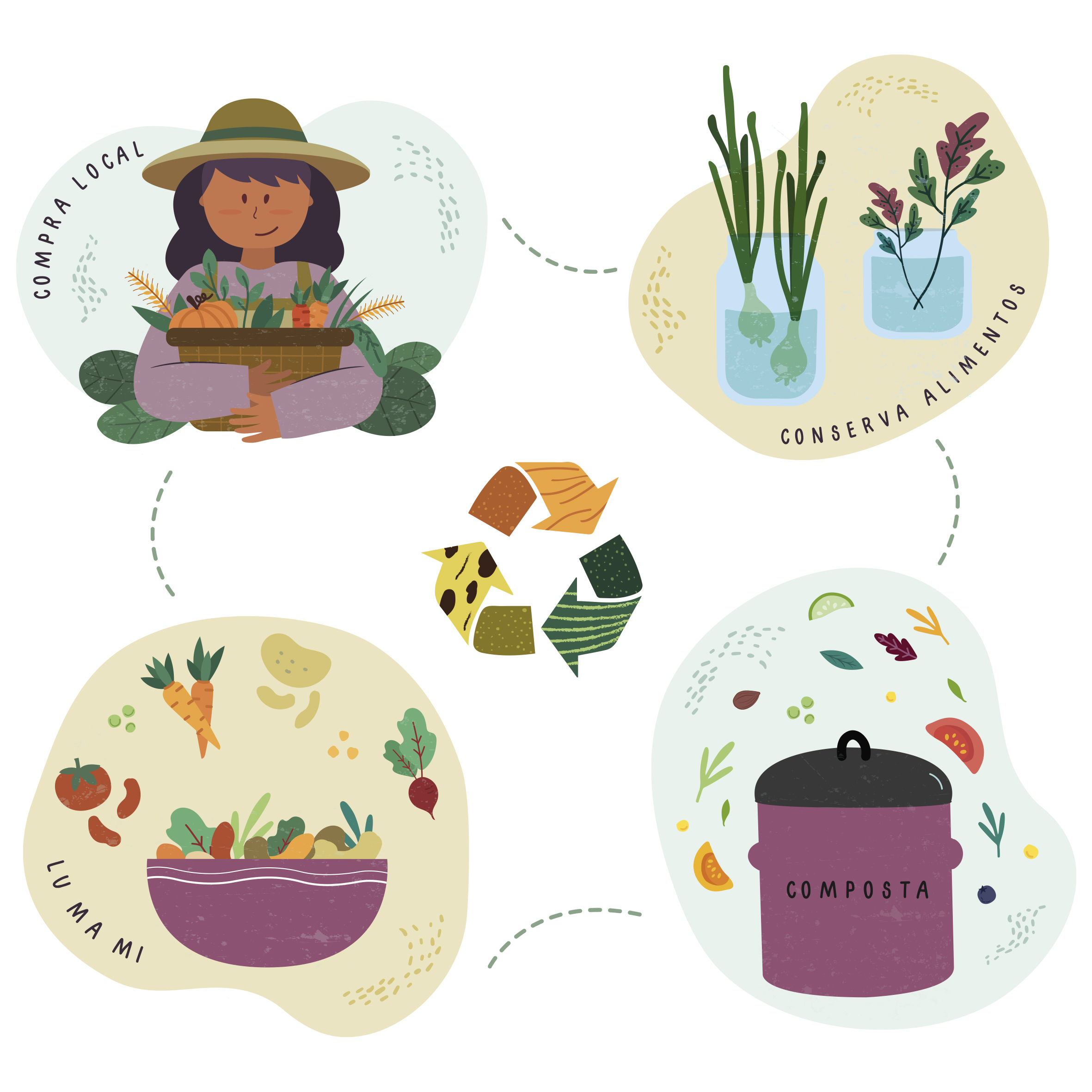Ilustracion desperdicio de alimentos